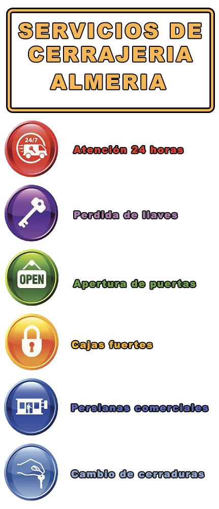 empresa de cerrajeria en almeria
